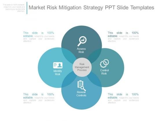Market Risk Mitigation Strategy Ppt Slide Templates - PowerPoint