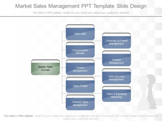Market Sales Management Ppt Template Slide Design