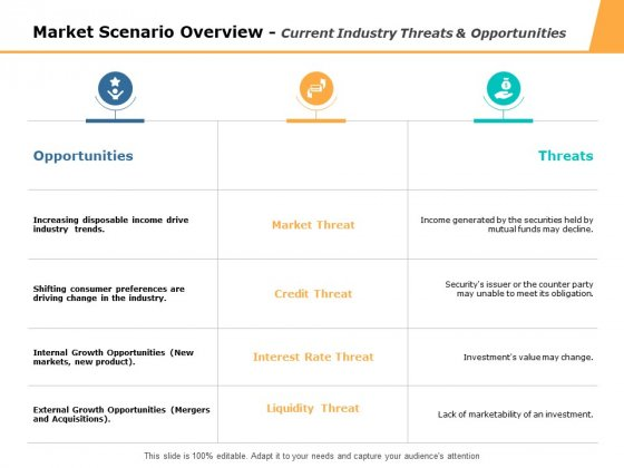 Market_Scenario_Overview_Current_Industry_Threats_And_Opportunities_Ppt_PowerPoint_Presentation_Infographics_Diagrams_Slide_1