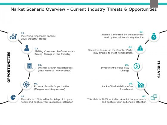 Market Scenario Overview Current Industry Threats And Opportunities Ppt PowerPoint Presentation Model Designs Download