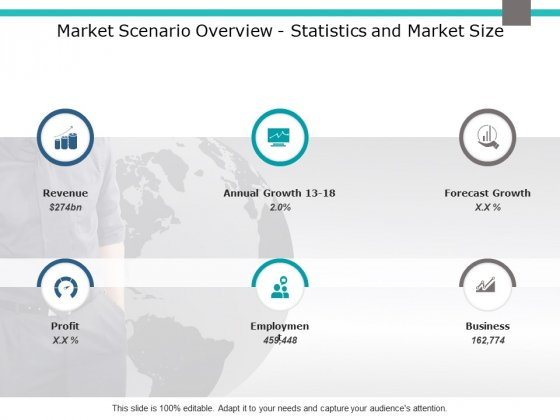 Market Scenario Overview Statistics And Market Size Ppt PowerPoint Presentation Professional Gridlines