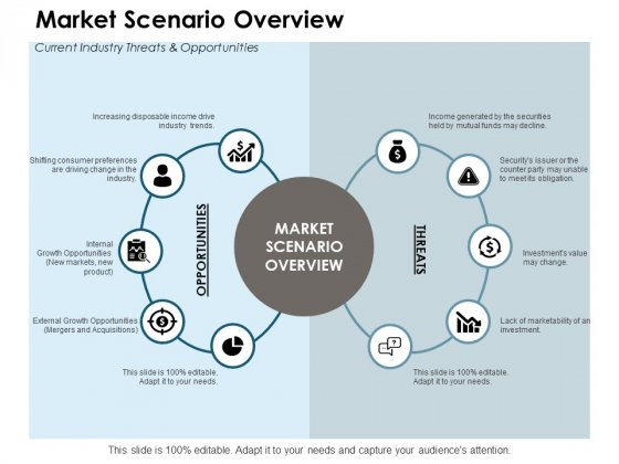 Market Scenario Overview Threats Ppt PowerPoint Presentation Slides Guidelines