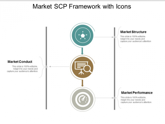 Market Scp Framework With Icons Ppt Powerpoint Presentation Layouts
