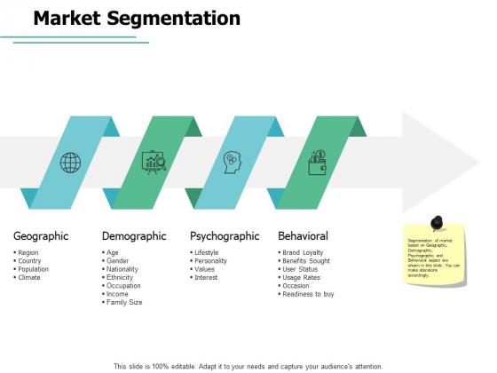 Market Segmentation Behavioral Ppt PowerPoint Presentation Professional Samples