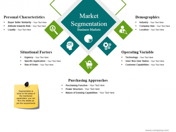 Market Segmentation Business Markets Ppt PowerPoint Presentation Portfolio Templates