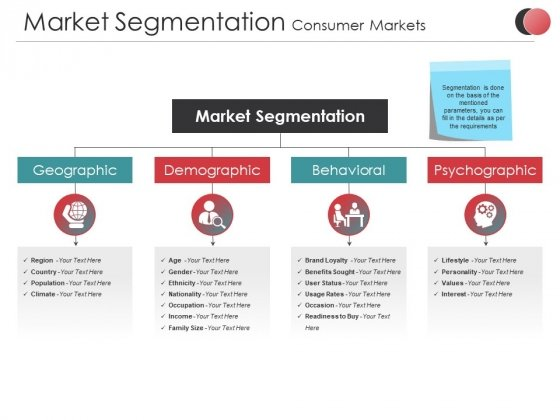 Market Segmentation Consumer Markets Ppt PowerPoint Presentation Gallery Example