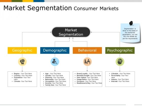 Market Segmentation Consumer Markets Ppt PowerPoint Presentation Inspiration Shapes