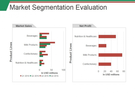 Market Segmentation Evaluation Ppt Powerpoint Presentation
