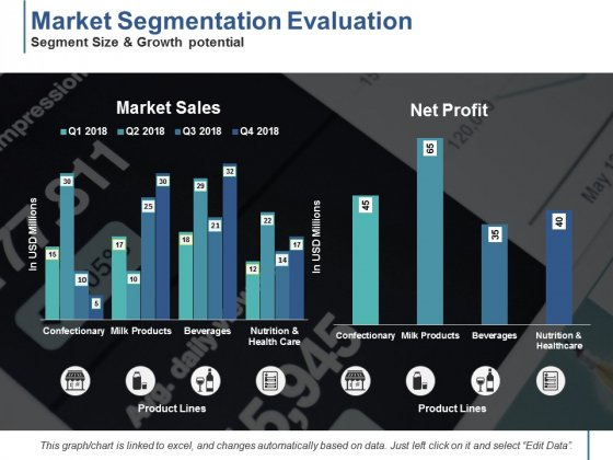 Market Segmentation Evaluation Segment Size And Growth Potential Ppt PowerPoint Presentation Infographic Template Graphic Images