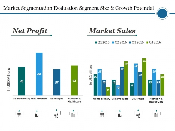 Market Segmentation Evaluation Segment Size And Growth Potential Ppt PowerPoint Presentation Show Graphics