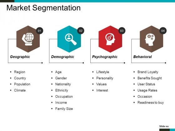Market Segmentation Ppt PowerPoint Presentation File Example
