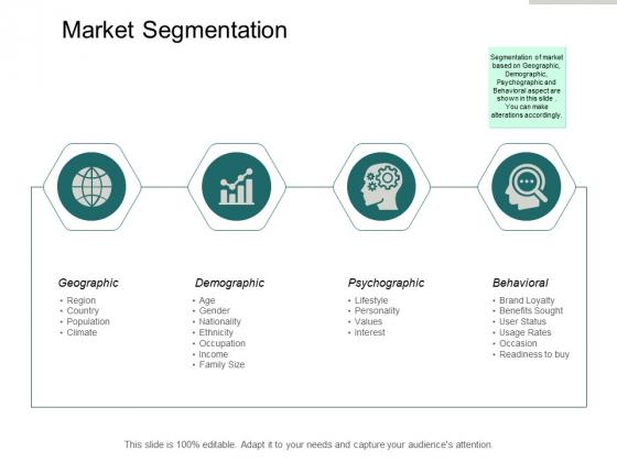 Market Segmentation Ppt PowerPoint Presentation Ideas Clipart