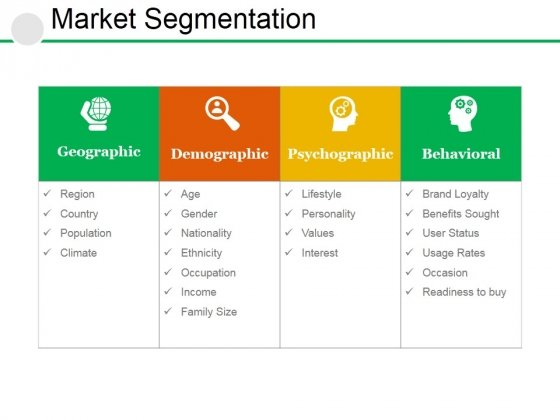 Market Segmentation Ppt PowerPoint Presentation Pictures Graphics Design