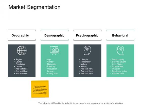 Market Segmentation Ppt PowerPoint Presentation Pictures Visuals