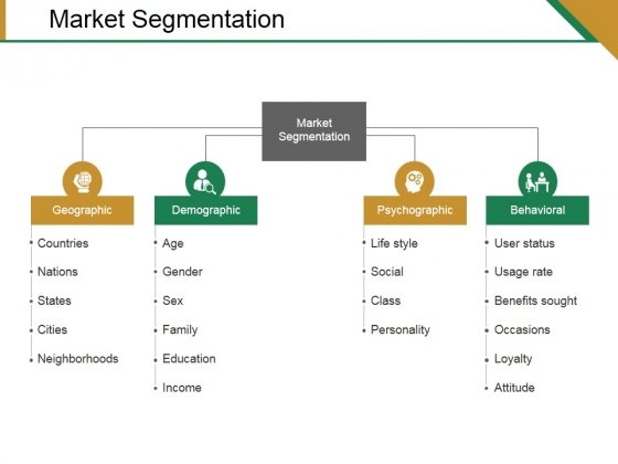 Market Segmentation Ppt PowerPoint Presentation Summary Design Ideas