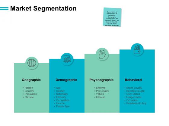 Market Segmentation Slide Geographic Ppt PowerPoint Presentation Summary Graphics Example