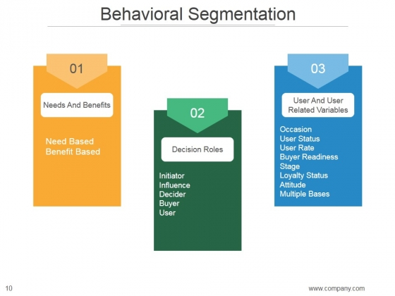Market_Segmentation_Strategy_Solutions_PowerPoint_Presentation_Complete_Deck_With_Slides_Slide_10