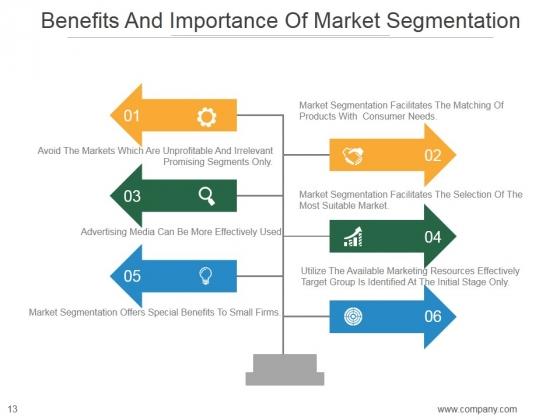 Market_Segmentation_Strategy_Solutions_PowerPoint_Presentation_Complete_Deck_With_Slides_Slide_13