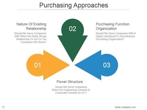 Market_Segmentation_Strategy_Solutions_PowerPoint_Presentation_Complete_Deck_With_Slides_Slide_17
