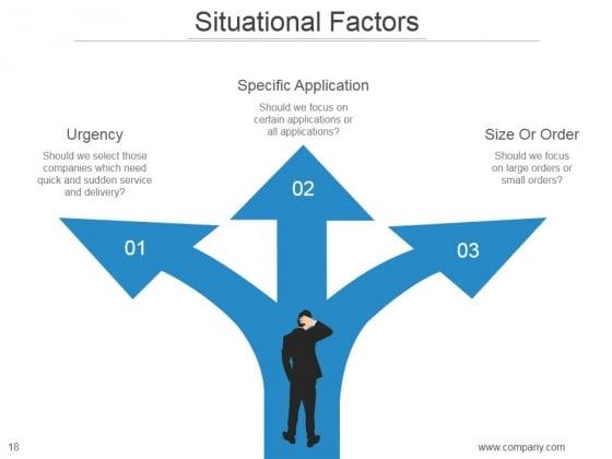 Market_Segmentation_Strategy_Solutions_PowerPoint_Presentation_Complete_Deck_With_Slides_Slide_18