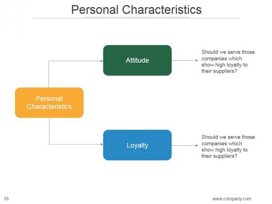 Market_Segmentation_Strategy_Solutions_PowerPoint_Presentation_Complete_Deck_With_Slides_Slide_19