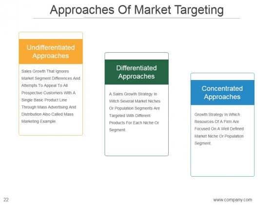 Market_Segmentation_Strategy_Solutions_PowerPoint_Presentation_Complete_Deck_With_Slides_Slide_22