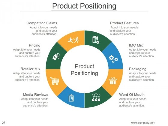 Market_Segmentation_Strategy_Solutions_PowerPoint_Presentation_Complete_Deck_With_Slides_Slide_23