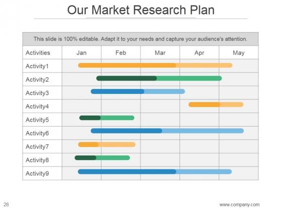 Market_Segmentation_Strategy_Solutions_PowerPoint_Presentation_Complete_Deck_With_Slides_Slide_28