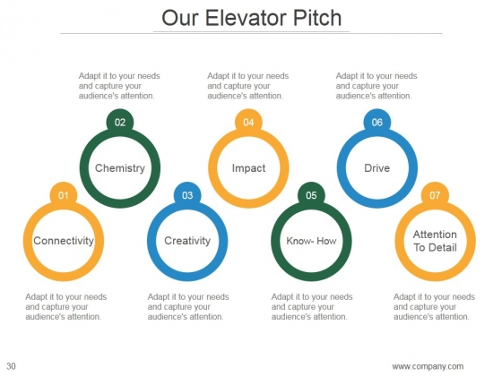Market_Segmentation_Strategy_Solutions_PowerPoint_Presentation_Complete_Deck_With_Slides_Slide_30