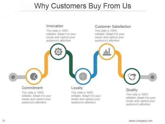 Market_Segmentation_Strategy_Solutions_PowerPoint_Presentation_Complete_Deck_With_Slides_Slide_31