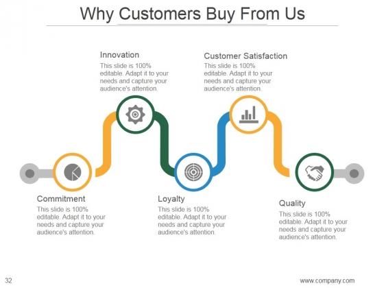Market_Segmentation_Strategy_Solutions_PowerPoint_Presentation_Complete_Deck_With_Slides_Slide_32