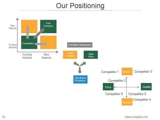 Market_Segmentation_Strategy_Solutions_PowerPoint_Presentation_Complete_Deck_With_Slides_Slide_33