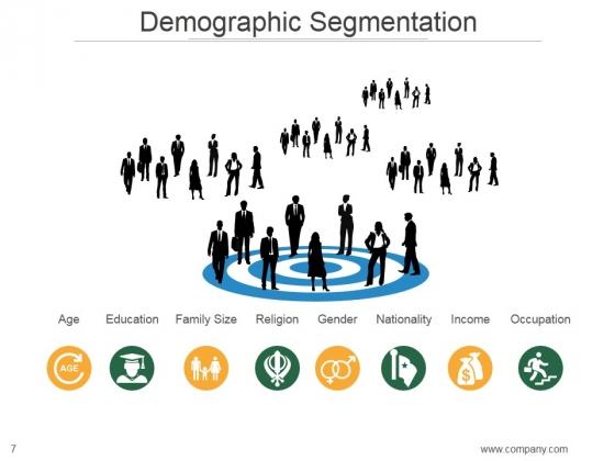 ikea demographic segmentation