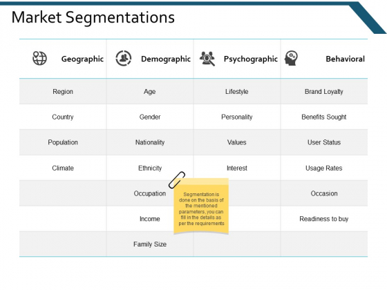 Market Segmentations Ppt Powerpoint Presentation Model Template