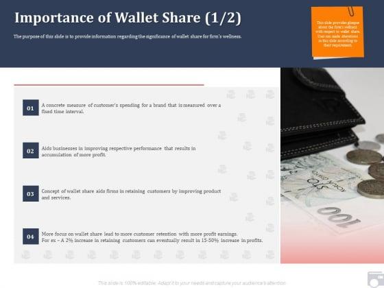 Market Share By Category Importance Of Wallet Share Aids Ppt Inspiration Slide Portrait PDF