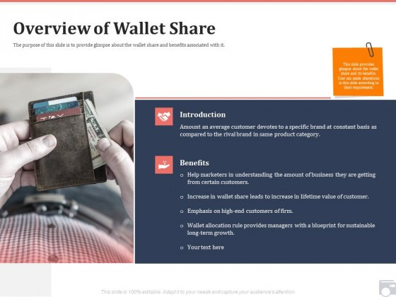 Market Share By Category Overview Of Wallet Share Ppt Infographic Template Picture PDF