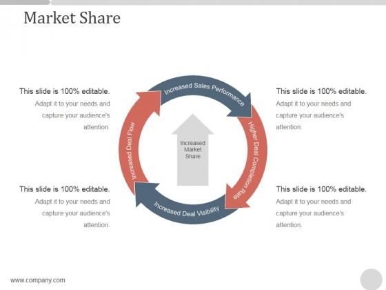 Market Share Ppt PowerPoint Presentation Slides