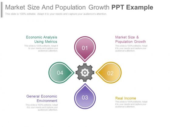 Market Size And Population Growth Ppt Example