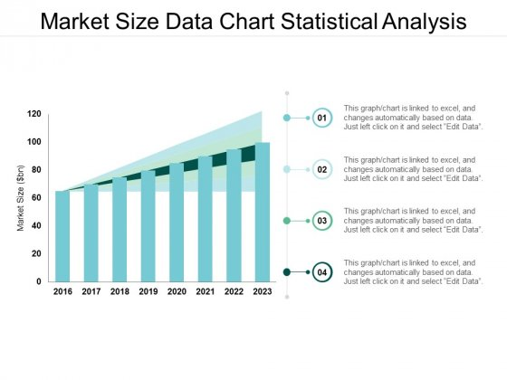 Market Size Data Chart Statistical Analysis Ppt Powerpoint Presentation Model Format