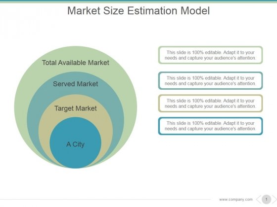Market Size Estimation Model Ppt PowerPoint Presentation Images