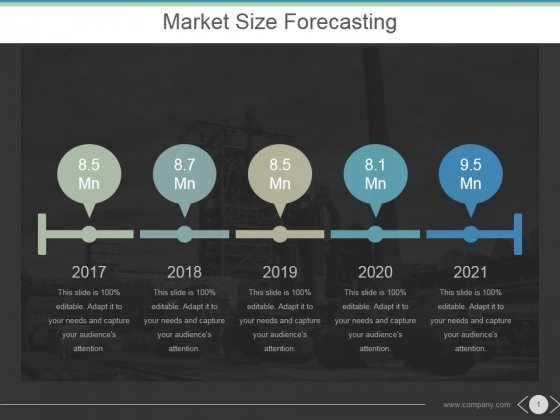 Market Size Forecasting Ppt PowerPoint Presentation Influencers