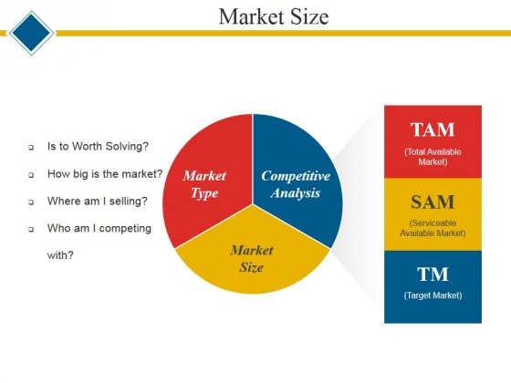 Market Size Ppt PowerPoint Presentation Outline Format