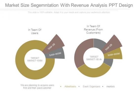Market_Size_Segmentation_With_Revenue_Analysis_Ppt_Design_1