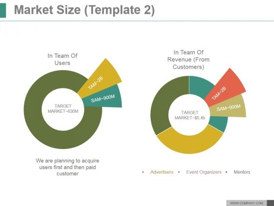 Market Size Template 2 Ppt PowerPoint Presentation Example File