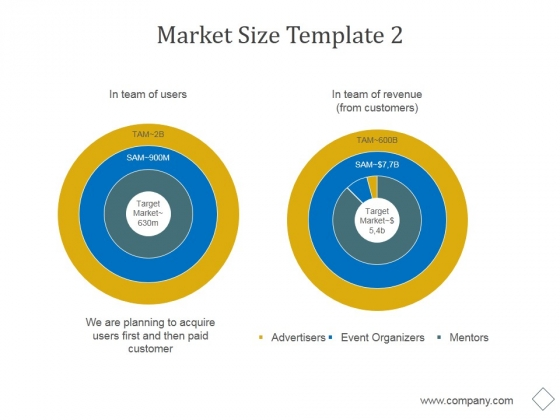 Market Size Template 2 Ppt PowerPoint Presentation Outline