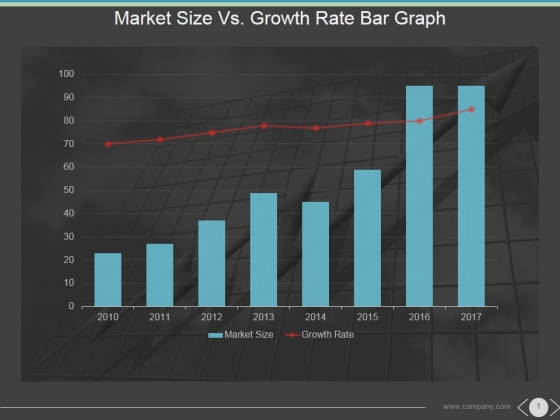 Market Size Vs Growth Rate Bar Graph Ppt PowerPoint Presentation Themes