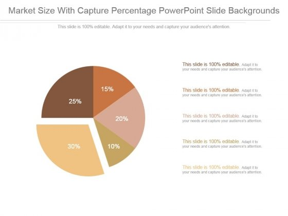 Market Size With Capture Percentage Powerpoint Slide Backgrounds