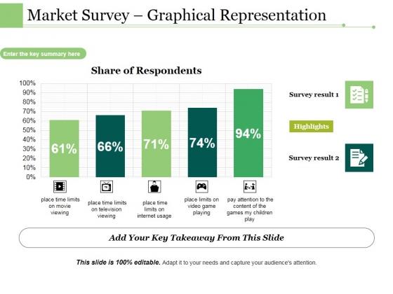 Market Survey Graphical Representation Ppt PowerPoint Presentation Ideas Show