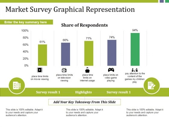 Market Survey Graphical Representation Ppt PowerPoint Presentation Professional Show
