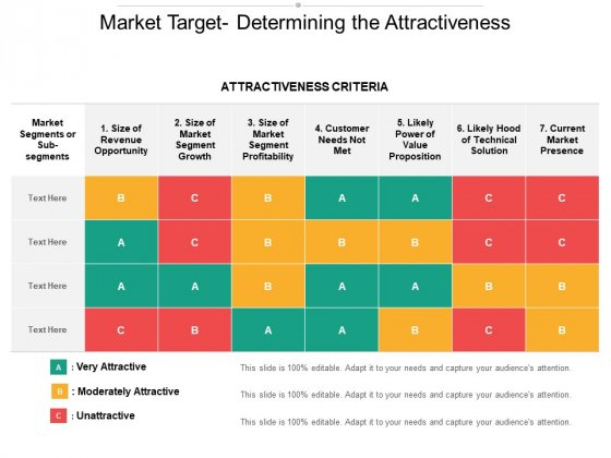 Market Target Determining The Attractiveness Ppt PowerPoint Presentation Icon Visual Aids